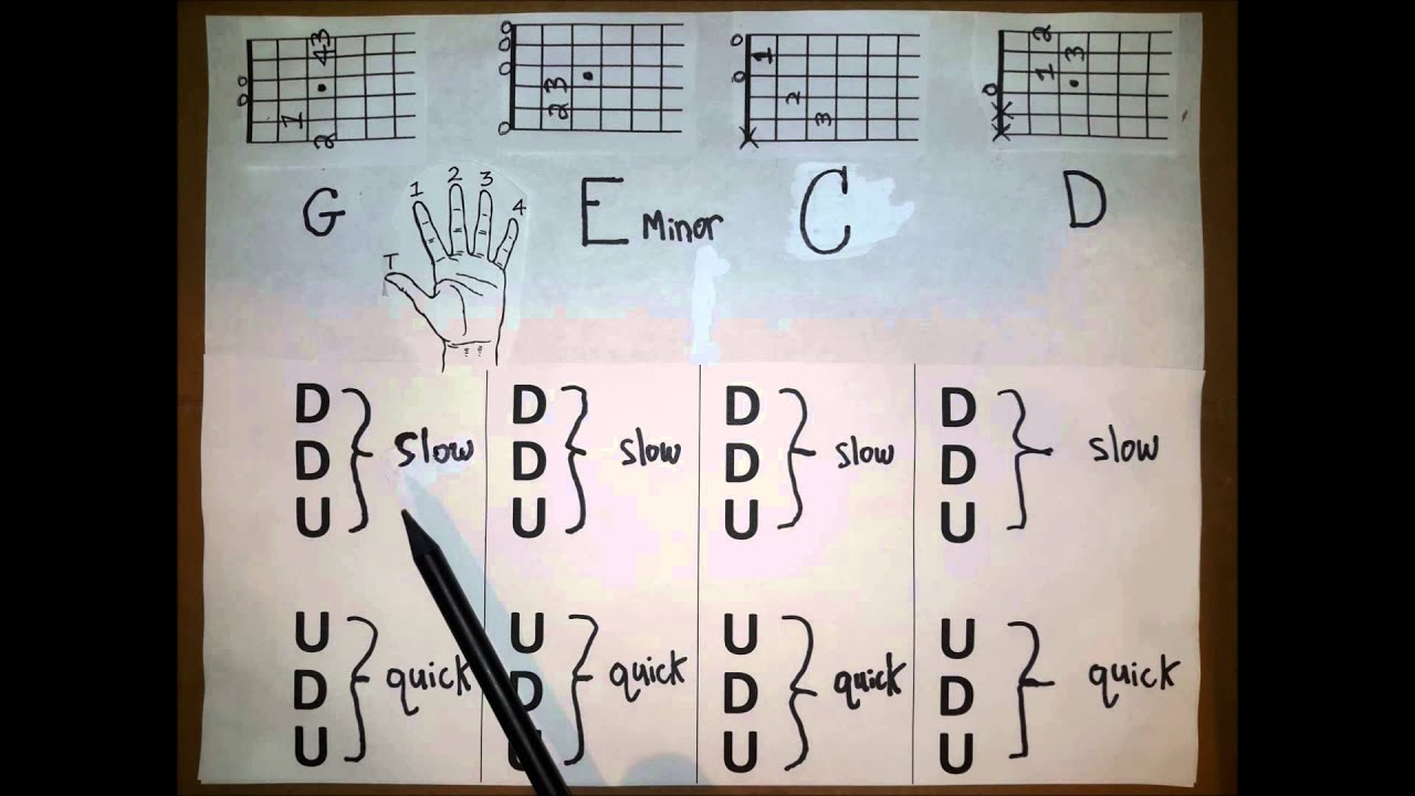 Learn To Play Guitar In 1 Hour Last Kiss Pearl Jam Youtube