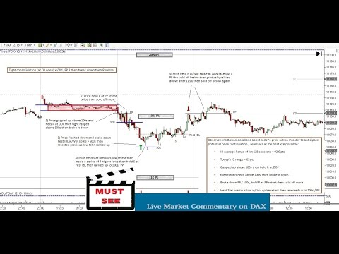 Intraday swing trading opportunities DAX EU US session 23 11 2015