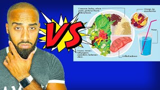 New study shows Intermittent Fasting VS The Mediterranean Diet (Considered best diet in the world)