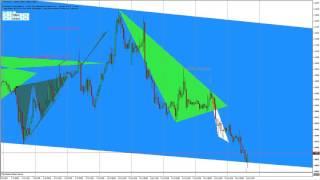 price breakout pattern scanner indicator for metatrader 4