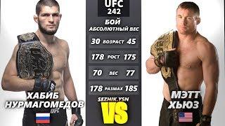 UFC БОЙ Хабиб Нурмагомедов vs Мэтт Хьюз (com. vs com.)