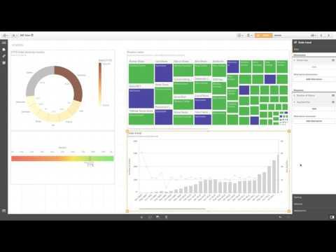 Coloring visualizations using expressions - Qlik Sense