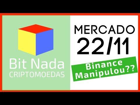 Mercado de Cripto! 22/11 Bitcoin na casa dos 2mil? / Binance Manipulando? / Adesão Caindo