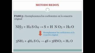 METODO REDOX