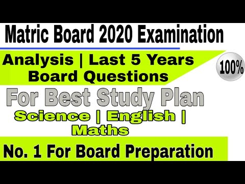 CBSE Class 10 Board Paper Analysis Last 5 Years | Important Topics Books & Concepts