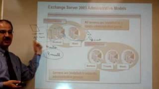 Ayman Sheta- IT Trainer,Cosultant- Exchange Class