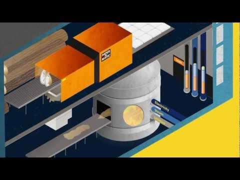 Инновации для промышленной энергетики