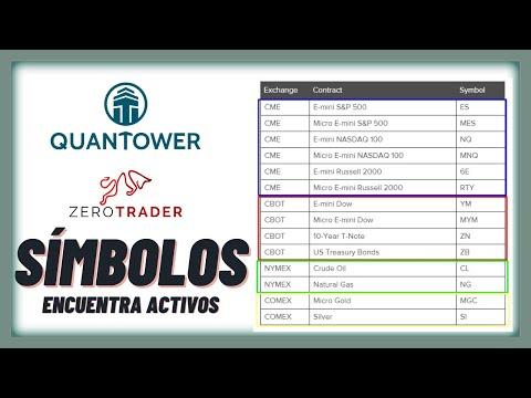 QUANTOWER / Encuentra todos los activos disponibles para operar, conoce los símbolos
