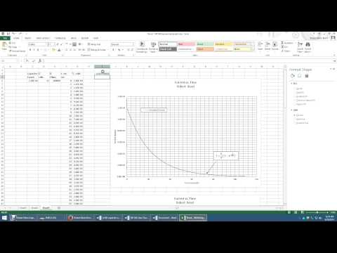 Equations for linear and semi log graphs