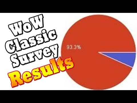 World of Warcraft Classic Survey Results (Reddit) - YouTube