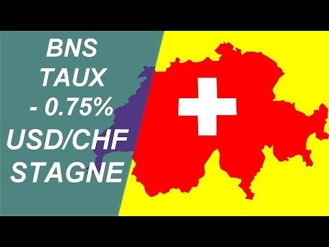 Forex 18 juin eurusd baisse