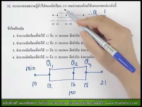 เฉลย ข้อสอบ Math O-NET '53 ข้อ 32/40 [ติวฟรี.คอม]