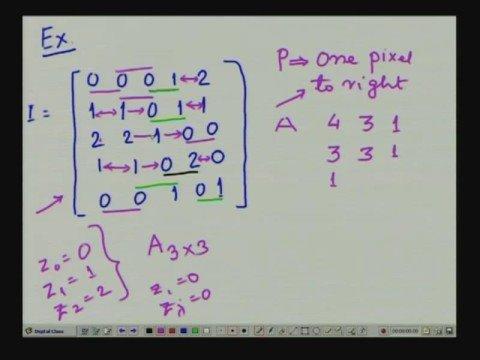 Lecture - 39 Object Representation and Description - III