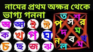 নামের প্রথম অক্ষর থেকে ভাগ্য গননা,অ,আ,ক,খ,প,ফ,স,ইত্যাদি/bangla astrology tips for luck/vaghya keman