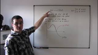 This is the seventh video in a series of videos that i am making covering basic transformations graphs as covered on gcse and level mathematics cour...