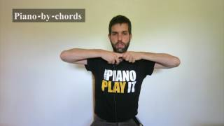 How to deal with Piano Practice related hand injuries and muscle pain