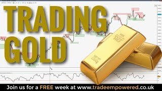 Trading Gold Long - Step by Step Prediction