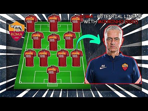ROMA -  Potential Line Up With Jose Mourinho (2021)