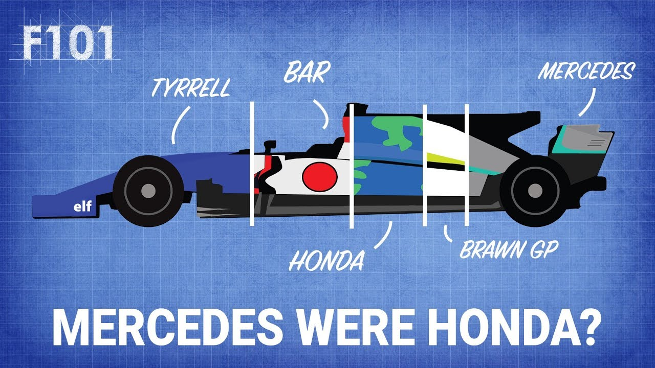 hight resolution of the unusual history of f1 teams