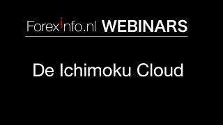 Hoe werkt de Ichimoku Cloud