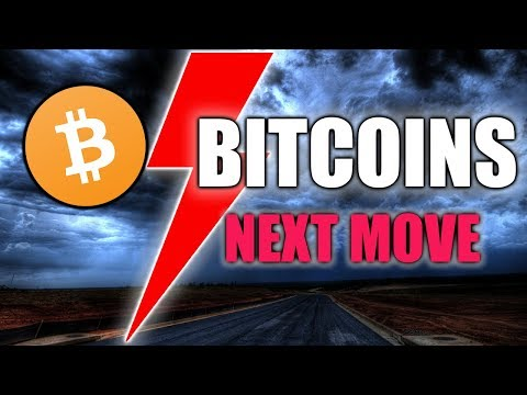 what-is-bitcoins-next-move?