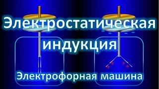 Электростатическая индукция, электрофорная машина(Комплекс уроков