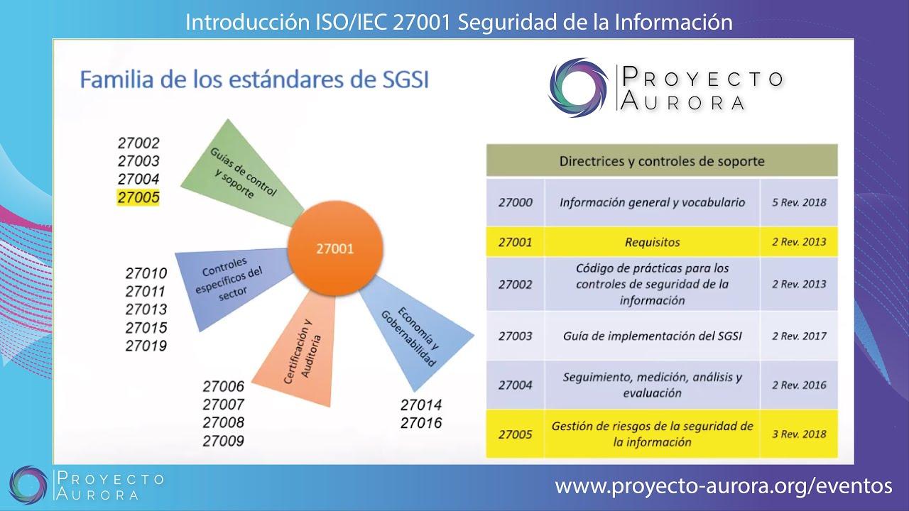 """Curso Gratuito """"Introducción ISO 27001 Seguridad de la Información"""""""