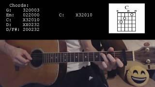 ed-sheeran-perfect-easy-guitar-tutorial