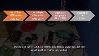 INFOCOM2018 - Overview of OAI NB-IoT Project