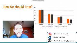 marathon talk 2   how far should I run