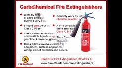 Fire Extinguisher Types and Uses | A Fire Extinguisher Guide