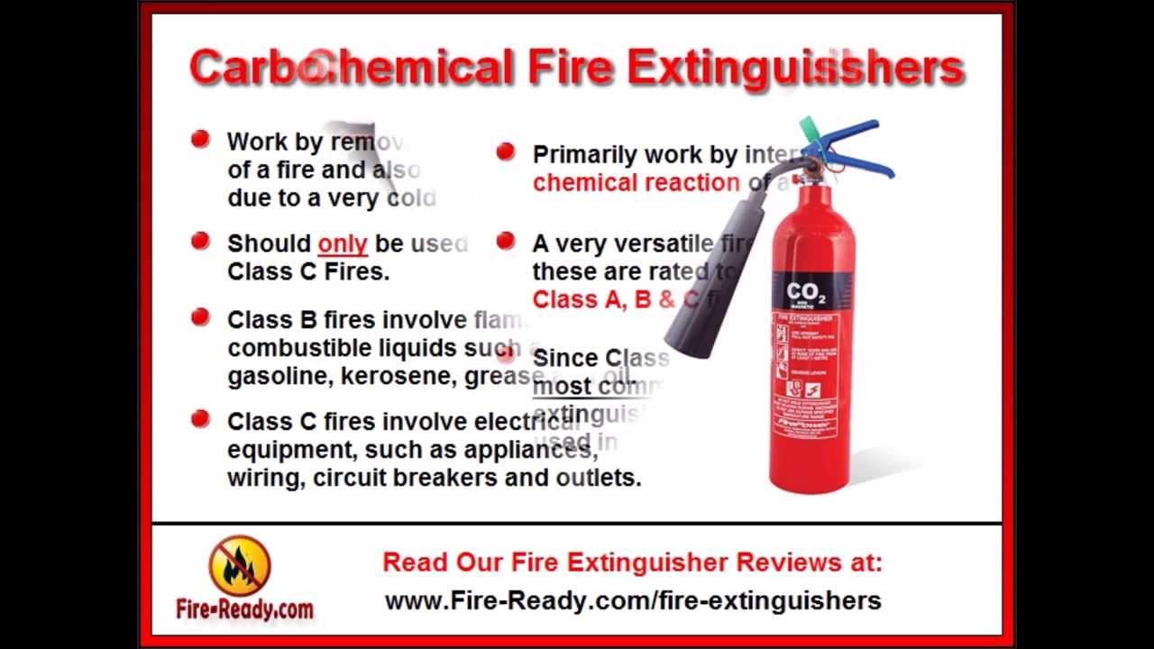 Fire Extinguisher Types and Uses | A Fire Extinguisher Guide - YouTube