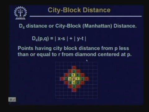 Lecture 5 Pixels Relationships II