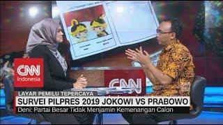 Survei SMRC: Prabowo Kalahkan Jokowi di Jawa Barat