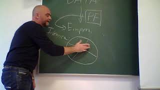 opgavens opbygning 2 diplomopgave , empiri