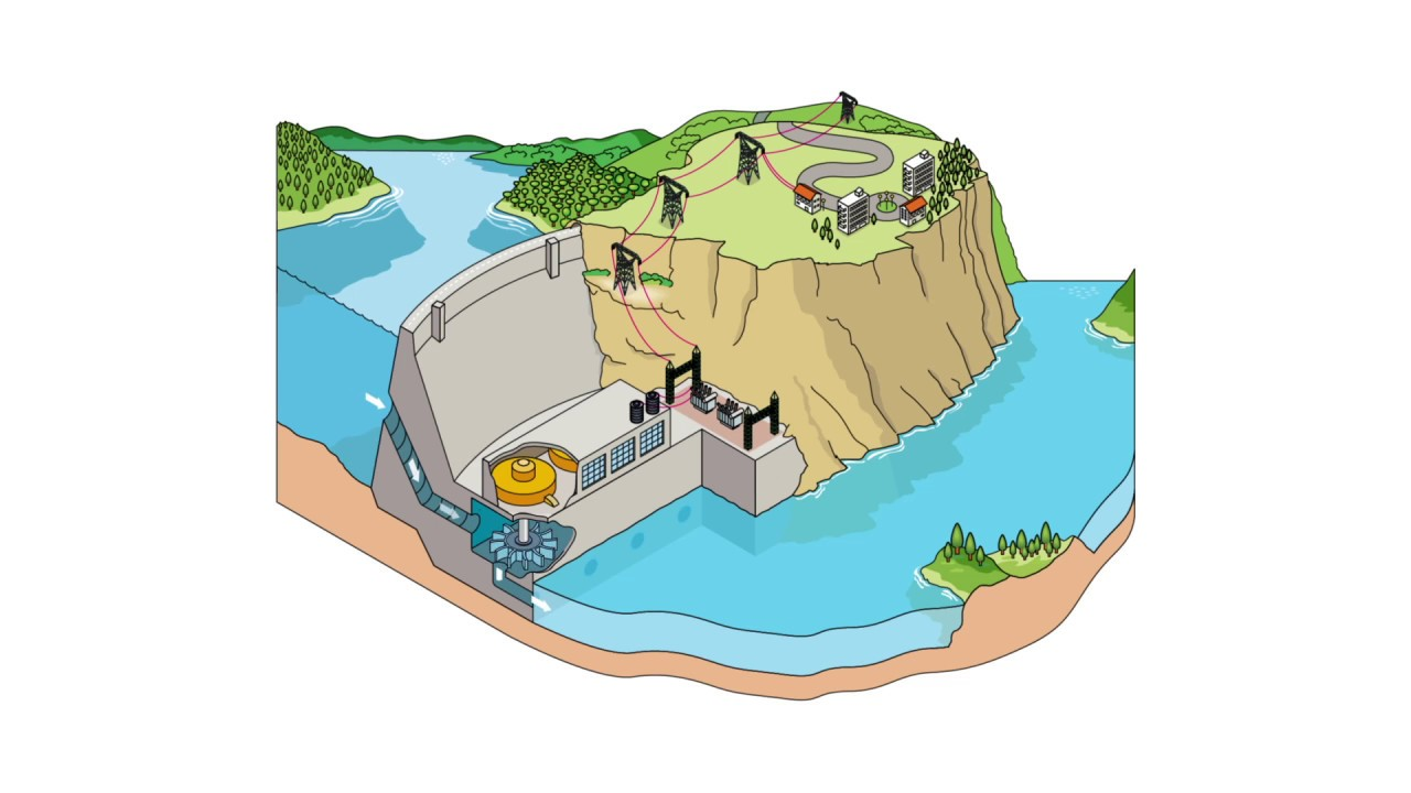 how does hydropower work youtube