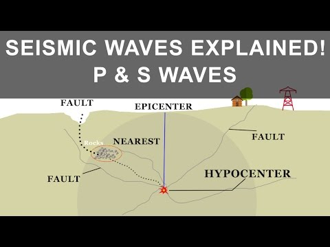 What Is Earthquake | Seismic Waves | P and S Waves