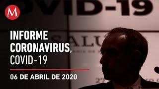 Informe diario por coronavirus en México, 07 de abril de 2020