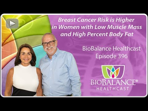 Breast Cancer Risk Is Higher in Women with Low Muscle Mass and High Percent Body Fat