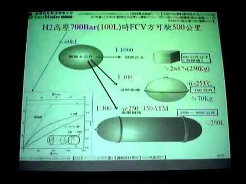 (EnerMaster) FC概論(三)【全球FCM(燃料電池機車)有鈴木考慮三大關鍵成功因素】