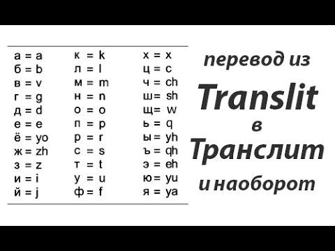 Как перевести текст в транслит и обратно, создание ЧПУ