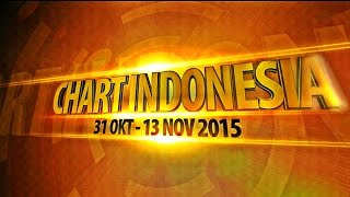 CHART INDONESIA (31 Okt - 13 Nov 2015)