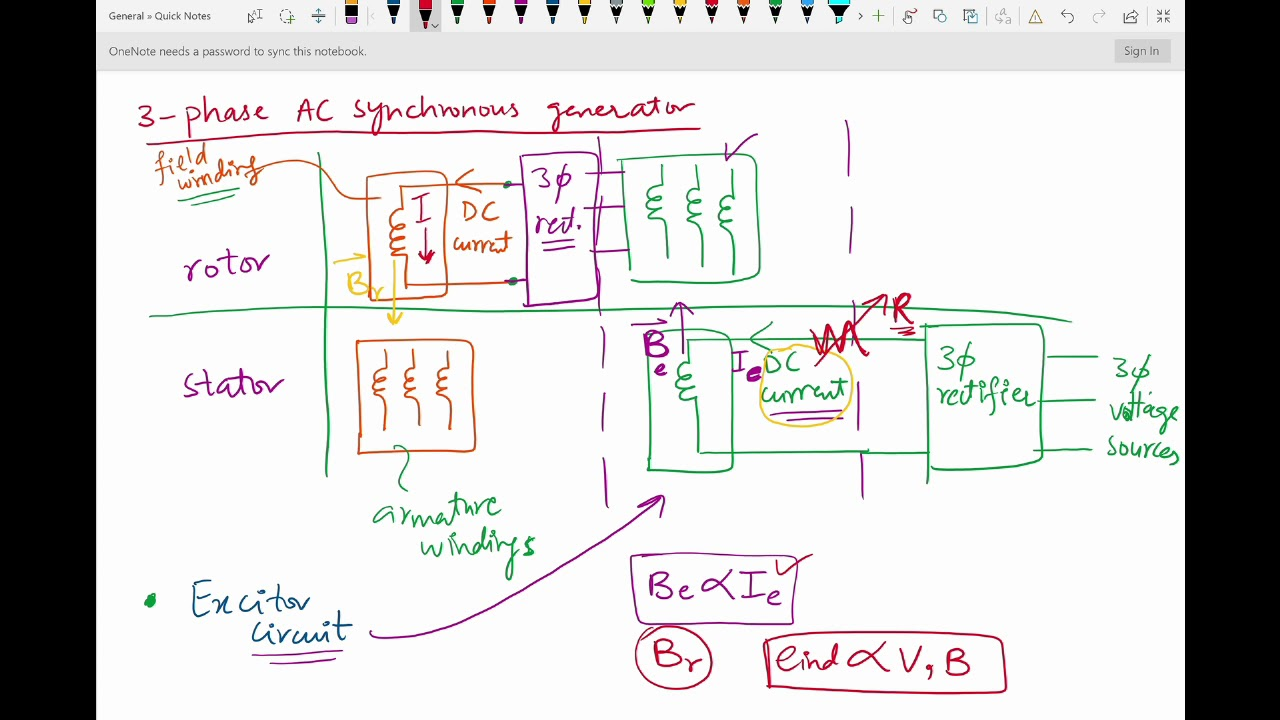 small resolution of 3 phase ac synchronous generator with brushless exciter circuit 3 phase brushless generator wiring diagram