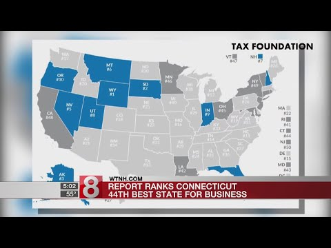 """Tax Foundation ranks Connecticut 44th out of 50 states that are """"best for business"""" - Dauer: 47 Sekunden"""