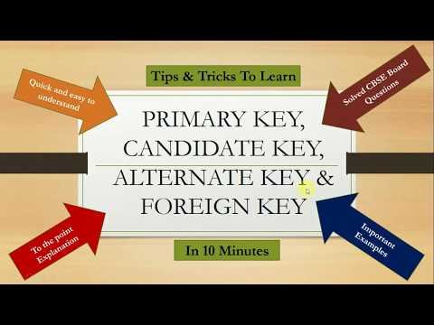 Introduction to Candidate key, Primary Key, Alternate Key and Foreign Key