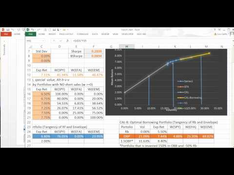 FinMod 4 Portfolio Optimization