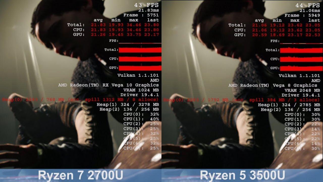 Amd Ryzen 5 3500u Vs Geforce Mx150 I5 8250u 8 Games Benchmark Comparison Test Youtube