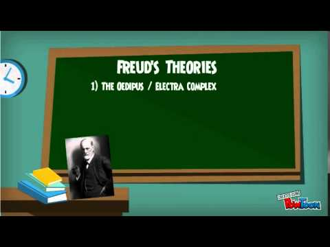 Part 1: Psychoanalytic literary theory