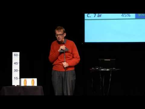 20151005  - Hans Rosling presentation