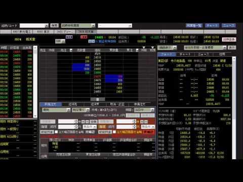 日経 平均 株価 リアルタイム チャート